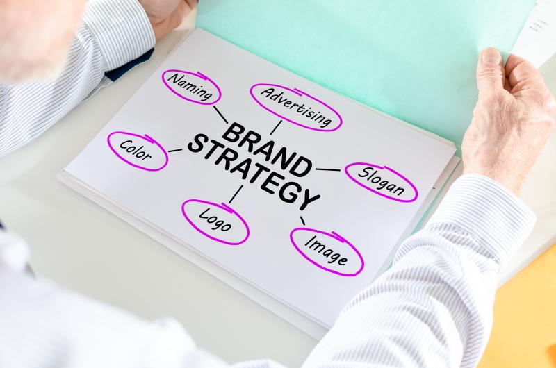 Nazwa jako element strategii marki